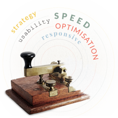 Mobile Media Optimisation